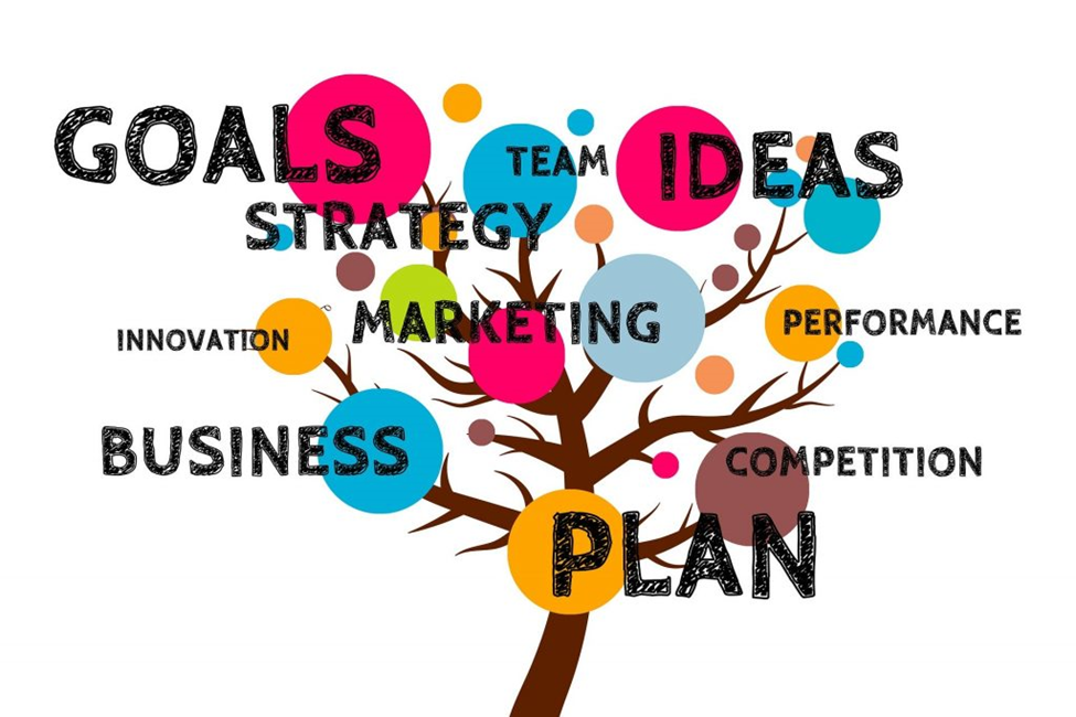 Business plan goals strategy marketing