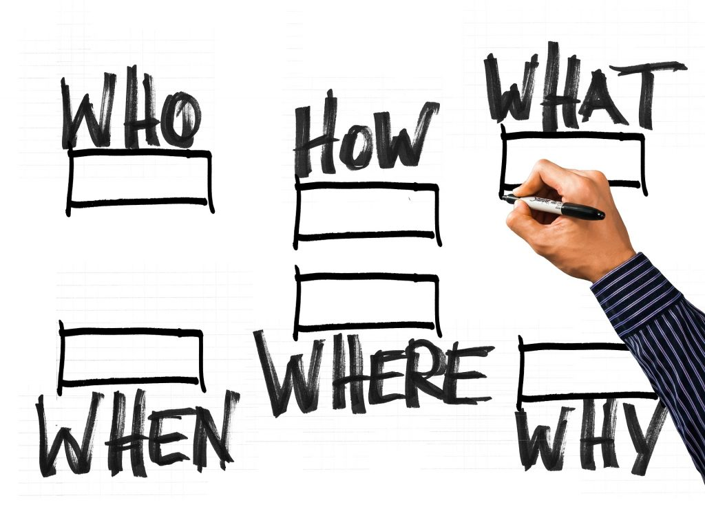 business plan questions who what where when why how