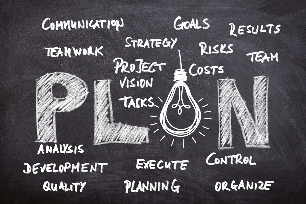business planning process strategy goals analysis results
