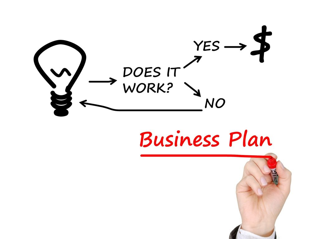 business plan update write
